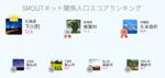 SMOUTネット関係人口スコアランキング速報(2019/08/30)